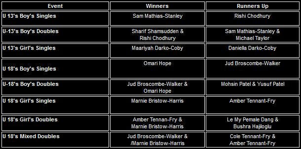 Hackney Open 2010 table